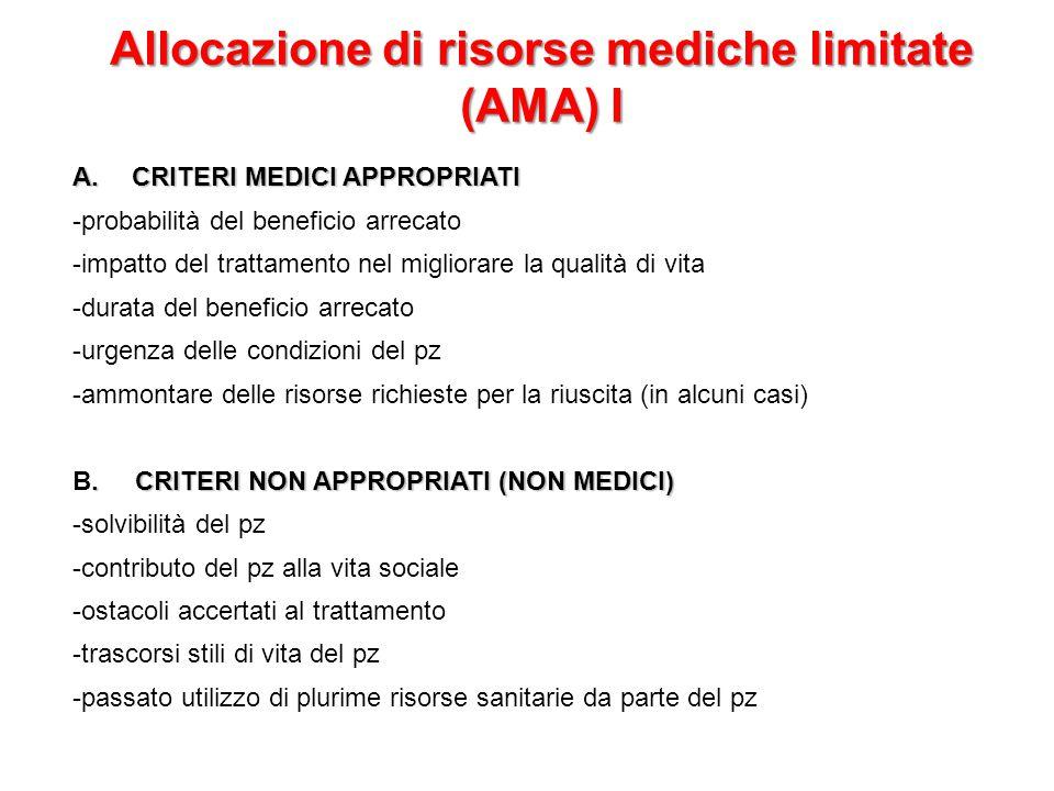 Allocazione di risorse mediche limitate (AMA) I