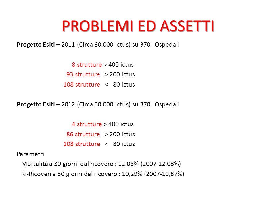 PROBLEMI ED ASSETTI