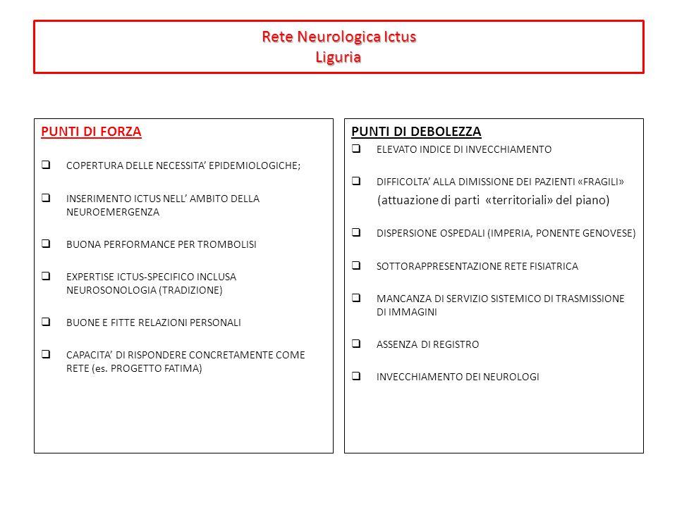 Rete Neurologica Ictus Liguria