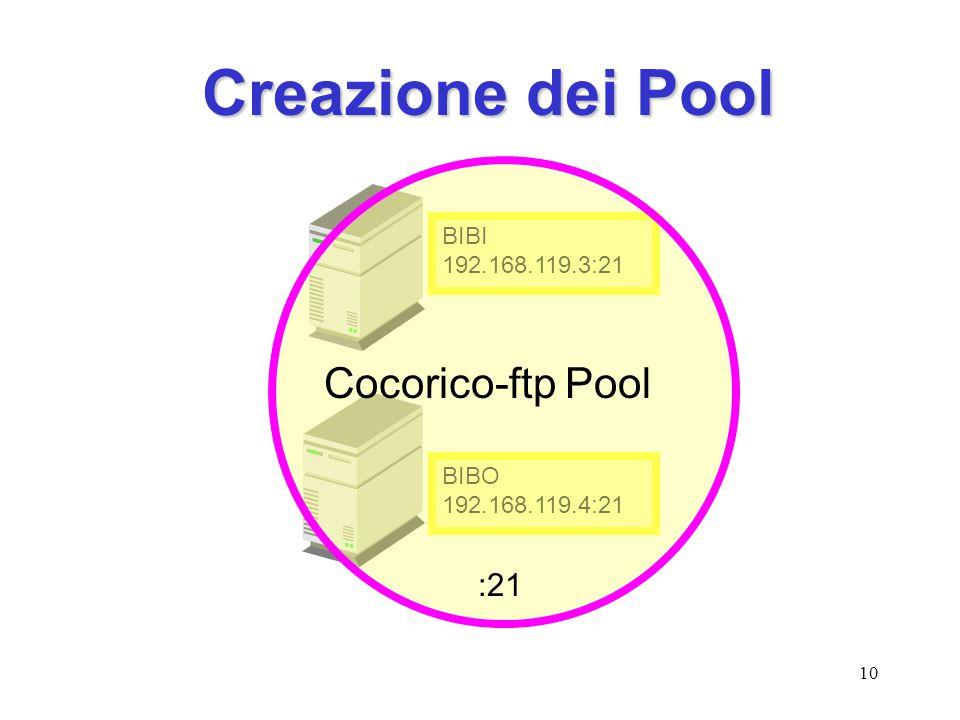 Creazione dei Pool Cocorico-ftp Pool :21 BIBI 192.168.119.3:21