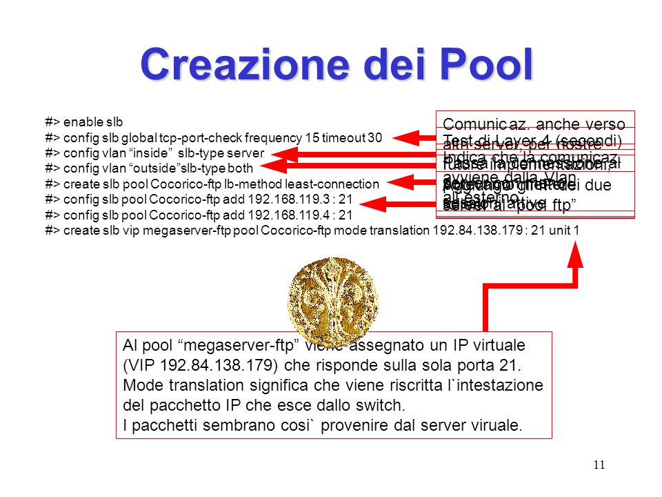 Creazione dei Pool