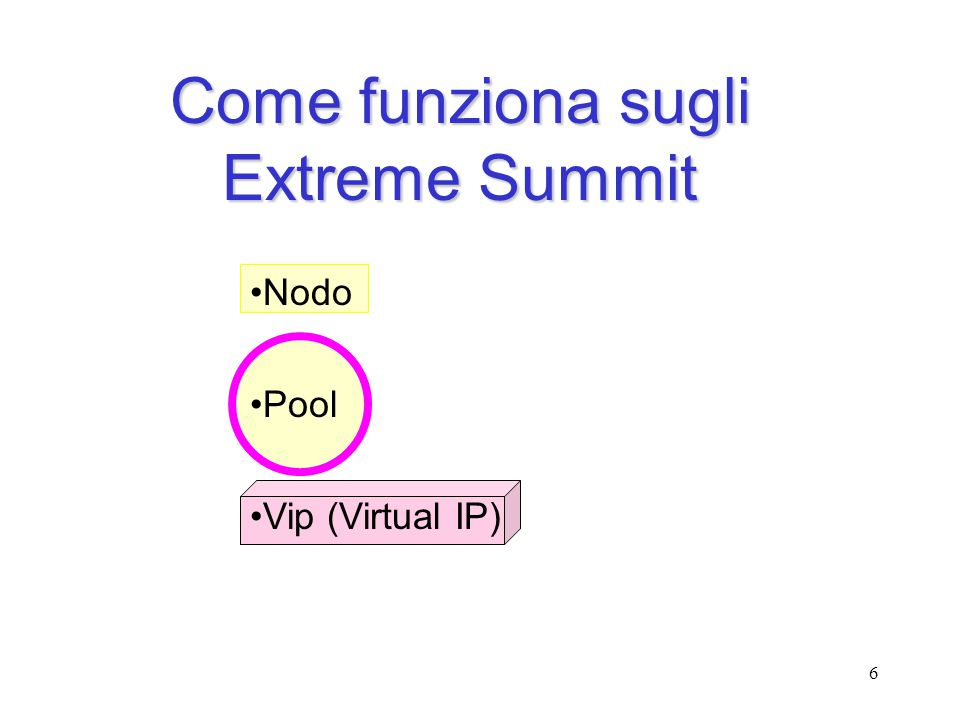Come funziona sugli Extreme Summit