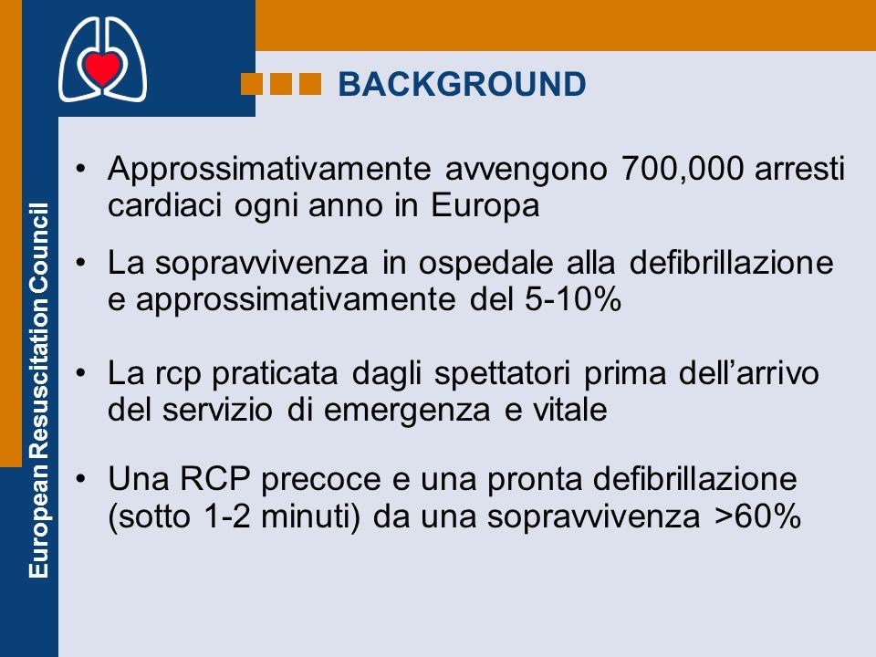 BACKGROUND Approssimativamente avvengono 700,000 arresti cardiaci ogni anno in Europa.