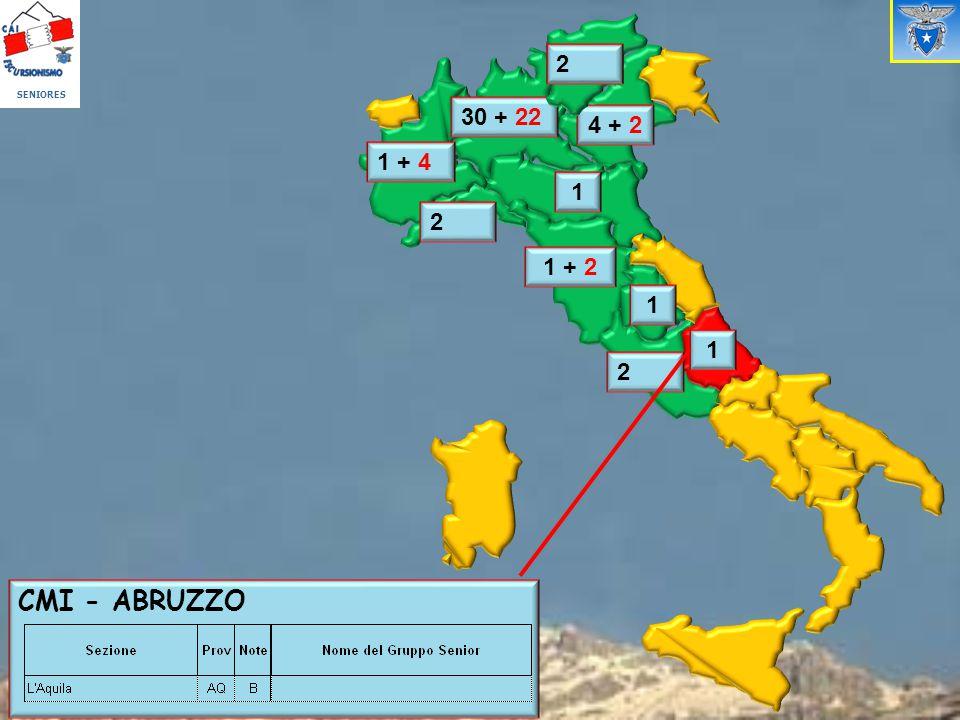SENIORES 2 2 30 + 22 4 + 2 1 + 4 1 2 1 + 2 1 1 2 CMI - ABRUZZO