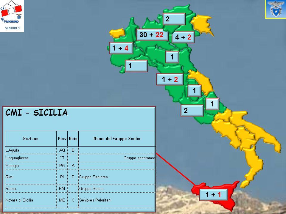 SENIORES 2 2 30 + 22 4 + 2 1 + 4 1 1 1 + 2 1 1 2 CMI - SICILIA 1 + 1