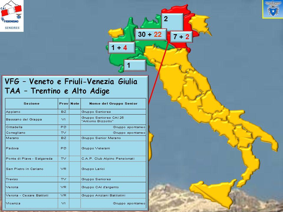 VFG – Veneto e Friuli-Venezia Giulia TAA – Trentino e Alto Adige