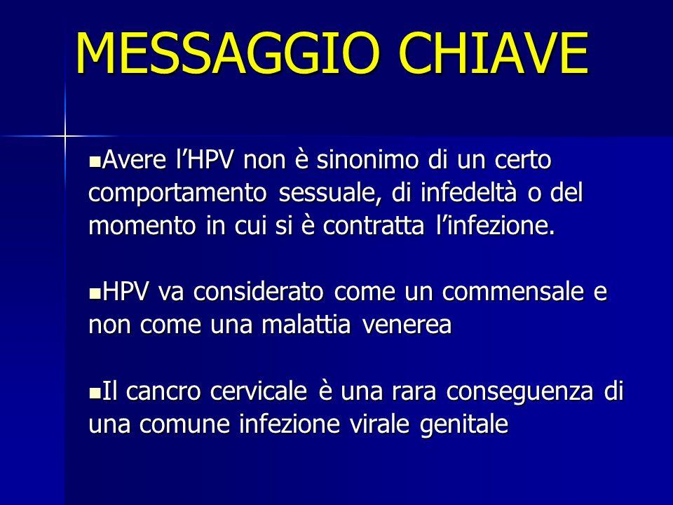 MESSAGGIO CHIAVE Avere l'HPV non è sinonimo di un certo comportamento sessuale, di infedeltà o del momento in cui si è contratta l'infezione.