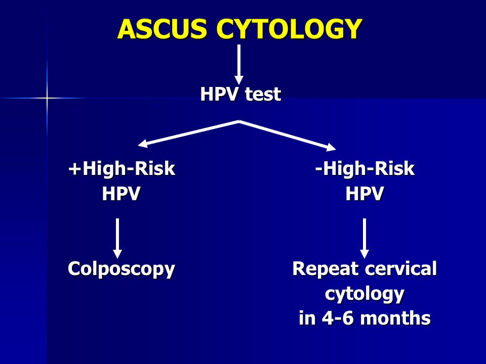 ASCUS CYTOLOGY HPV test +High-Risk -High-Risk HPV HPV
