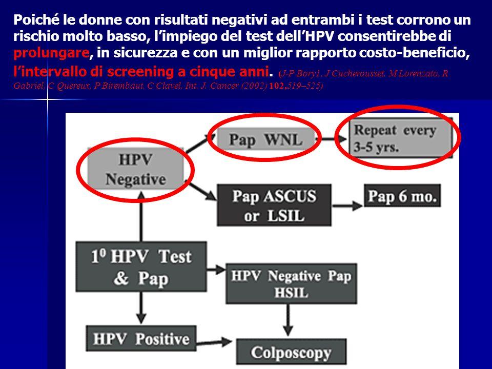Poiché le donne con risultati negativi ad entrambi i test corrono un rischio molto basso, l'impiego del test dell'HPV consentirebbe di prolungare, in sicurezza e con un miglior rapporto costo-beneficio, l'intervallo di screening a cinque anni.
