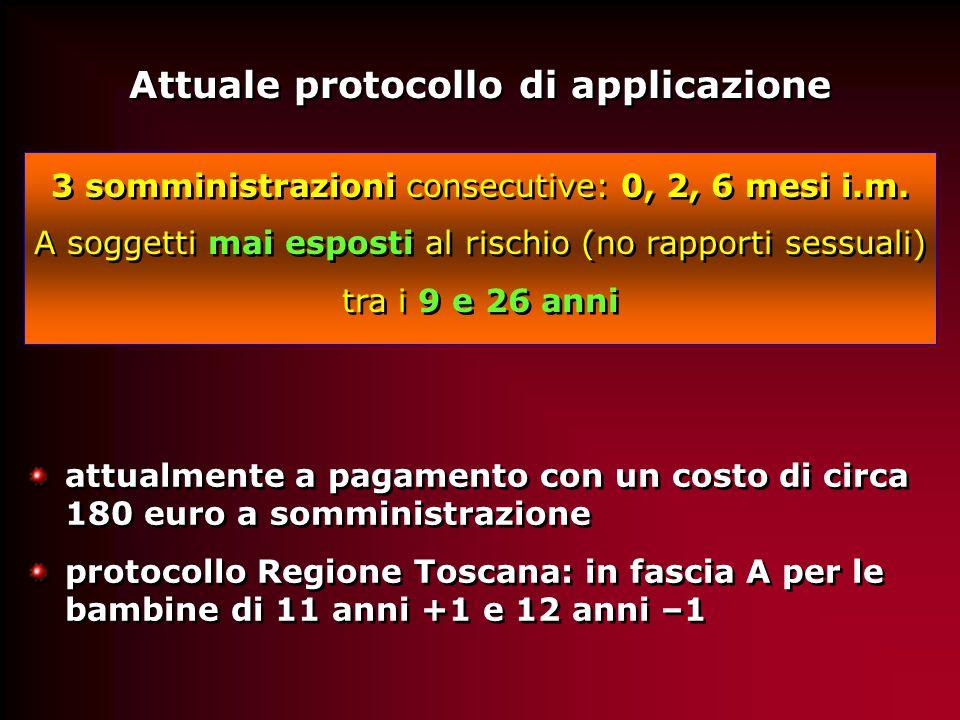 Attuale protocollo di applicazione