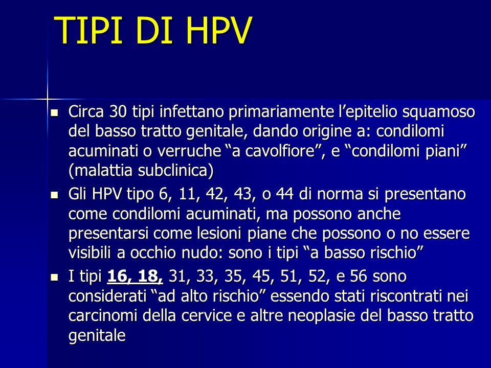 TIPI DI HPV