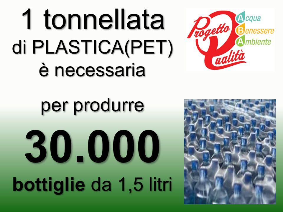 per produrre 30.000 bottiglie da 1,5 litri