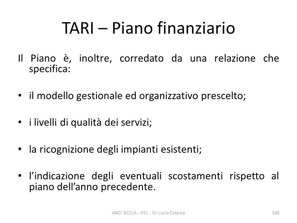 TARI – Piano finanziario