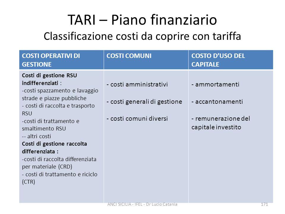 TARI – Piano finanziario Classificazione costi da coprire con tariffa