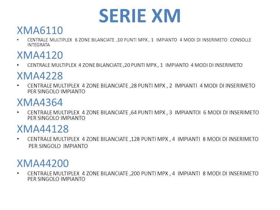 SERIE XM XMA6110 XMA4120 XMA4228 XMA4364 XMA44128 XMA44200