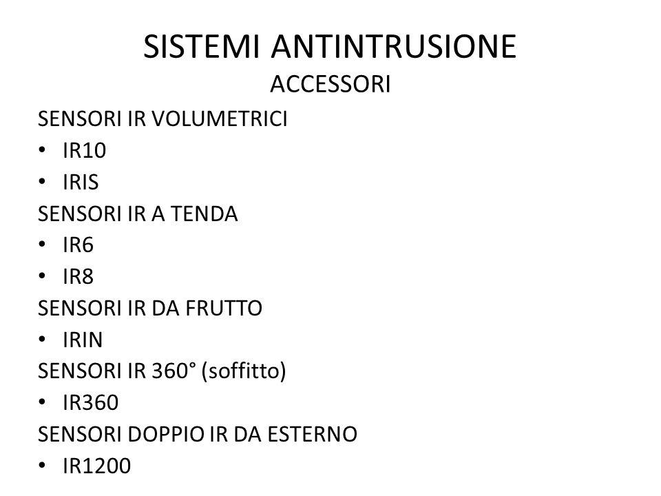 SISTEMI ANTINTRUSIONE ACCESSORI