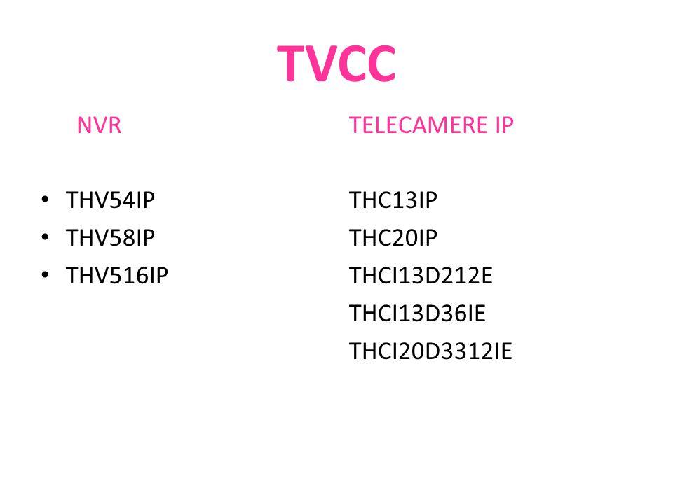 TVCC NVR THV54IP THV58IP THV516IP