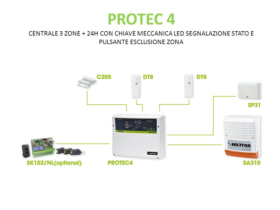 PROTEC 4 CENTRALE 3 ZONE + 24H CON CHIAVE MECCANICA LED SEGNALAZIONE STATO E PULSANTE ESCLUSIONE ZONA