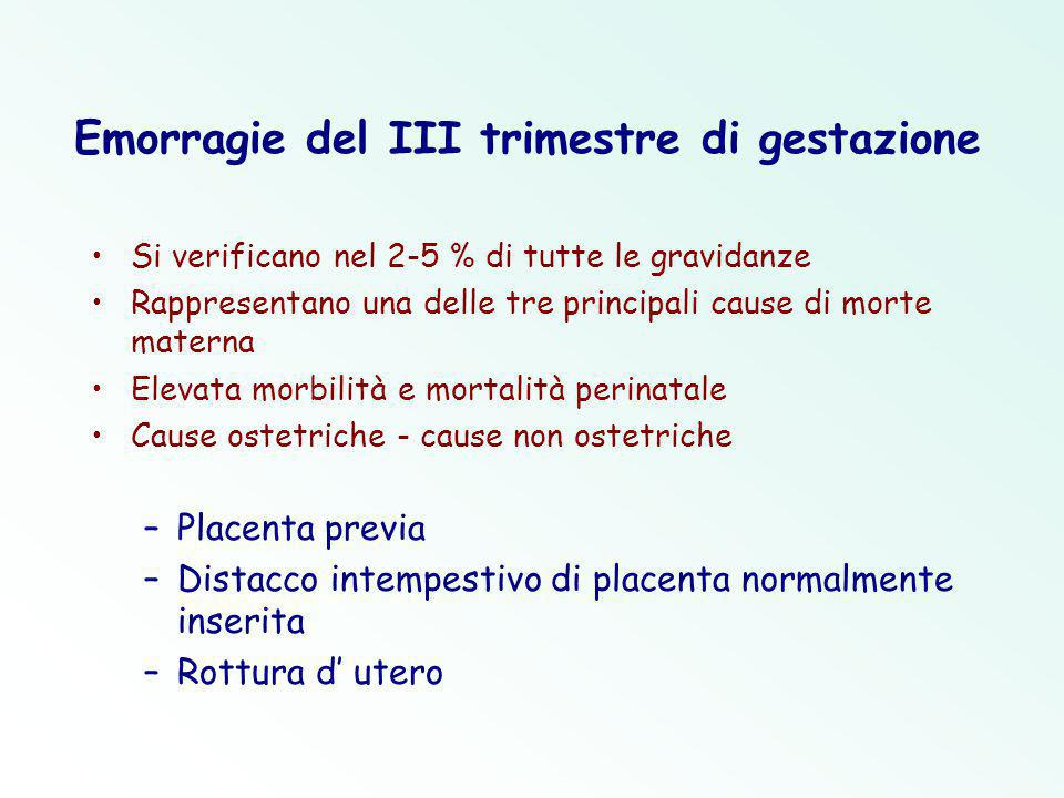 Emorragie del III trimestre di gestazione
