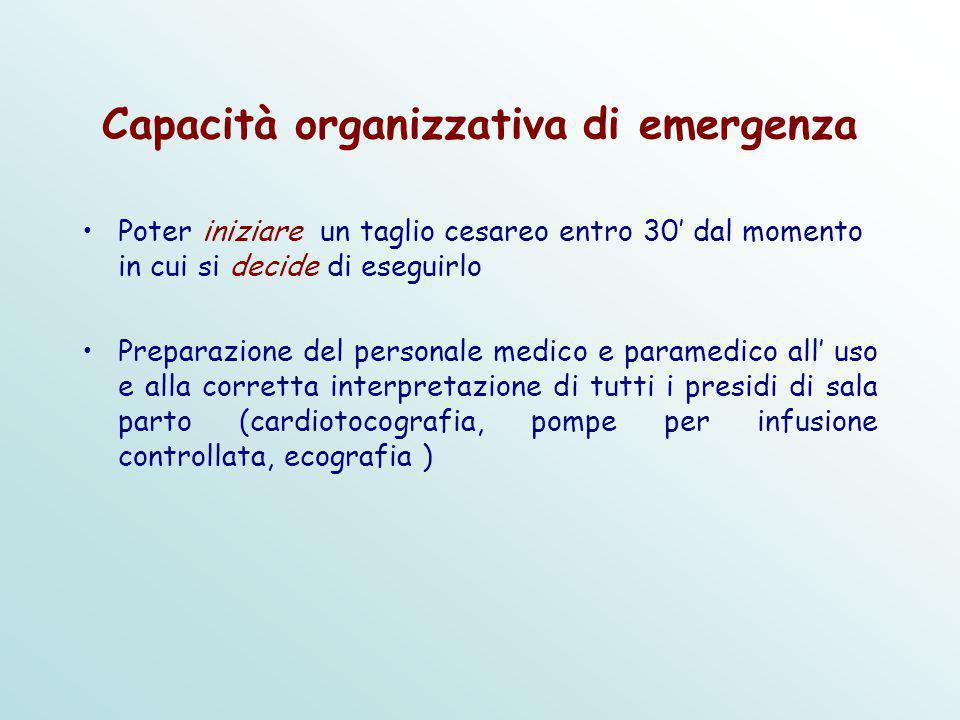 Capacità organizzativa di emergenza