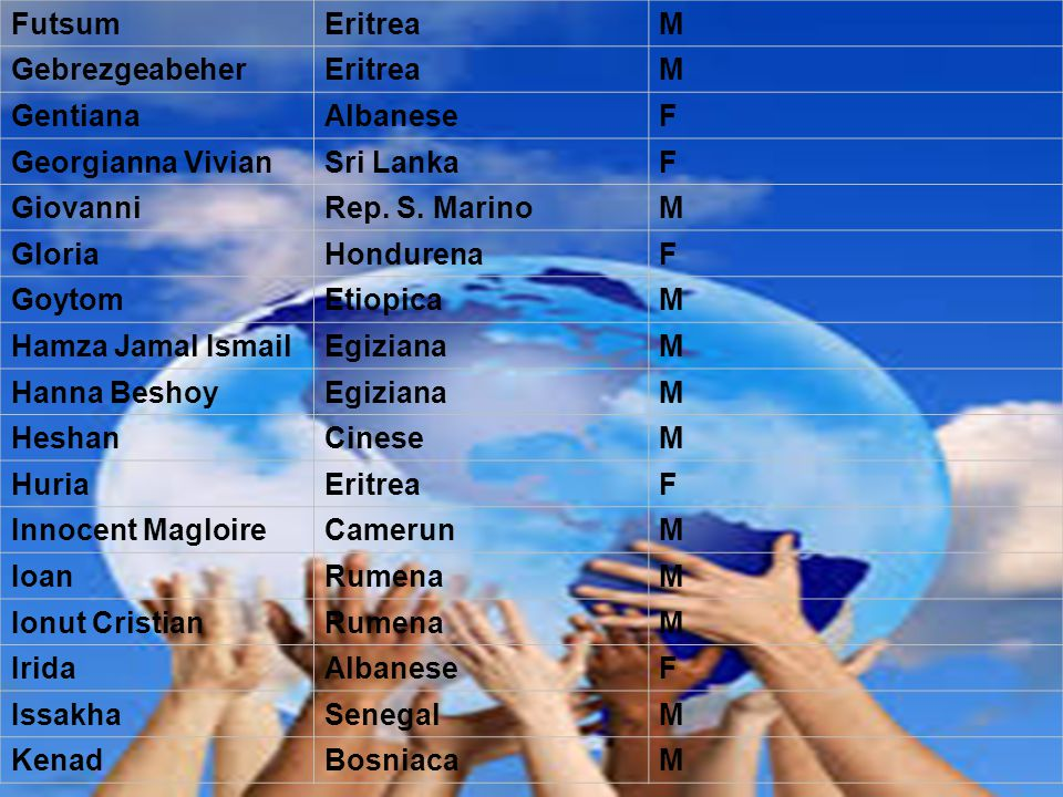 Futsum Eritrea. M. Gebrezgeabeher. Gentiana. Albanese. F. Georgianna Vivian. Sri Lanka. Giovanni.
