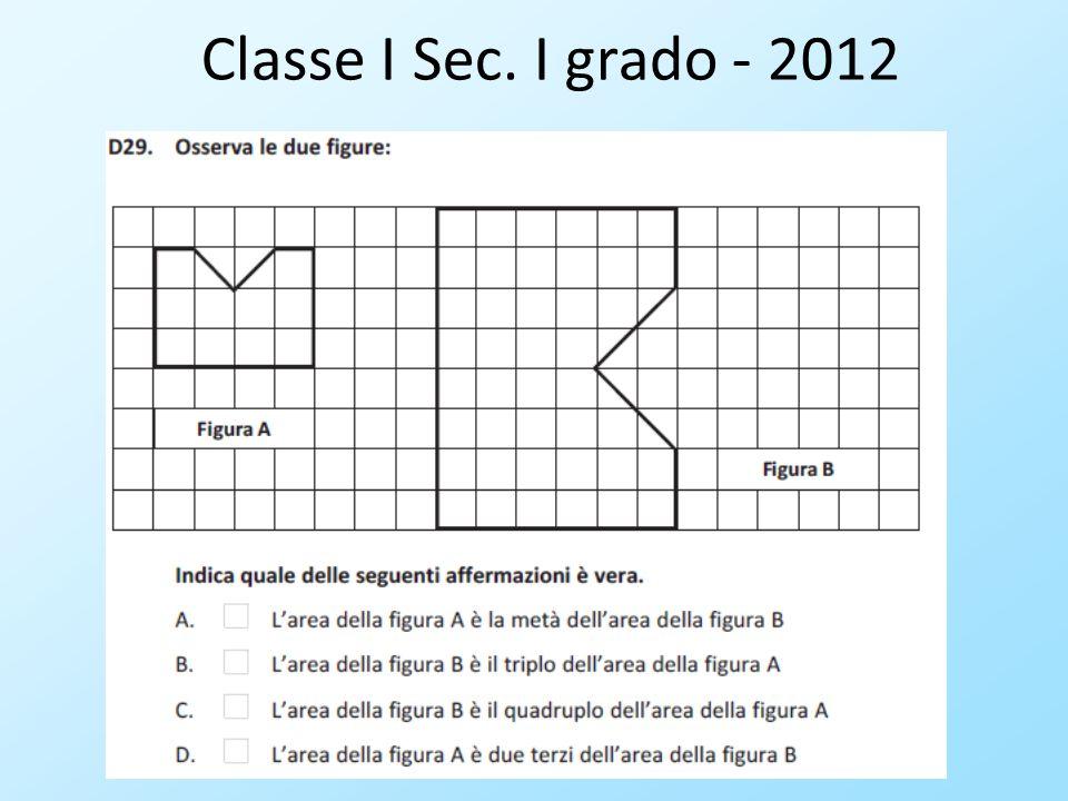 Classe I Sec. I grado - 2012
