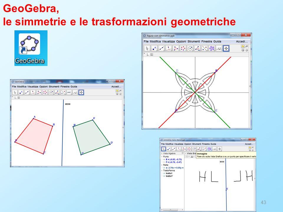 GeoGebra, le simmetrie e le trasformazioni geometriche