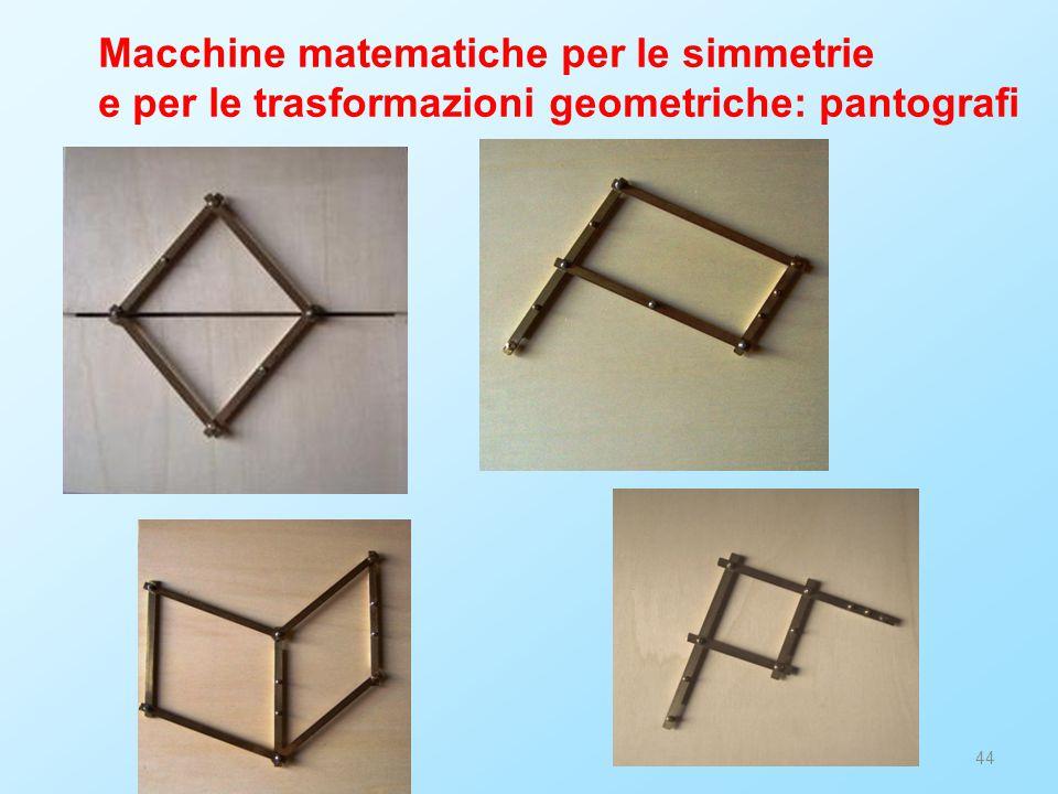 Macchine matematiche per le simmetrie