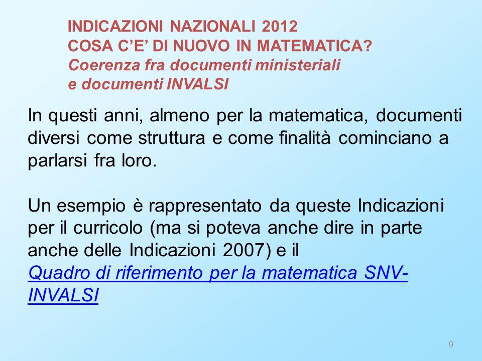 Quadro di riferimento per la matematica SNV-INVALSI