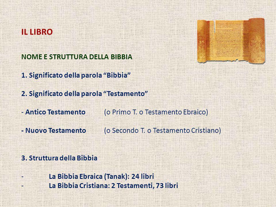 IL LIBRO NOME E STRUTTURA DELLA BIBBIA
