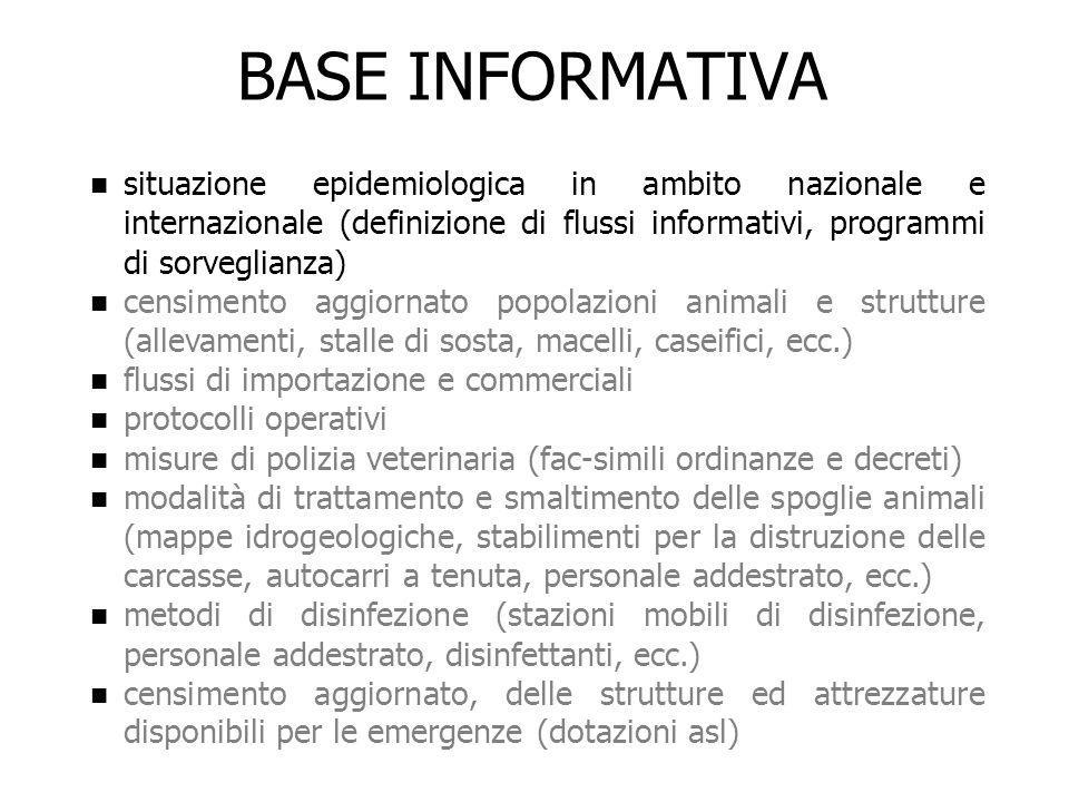 BASE INFORMATIVA situazione epidemiologica in ambito nazionale e internazionale (definizione di flussi informativi, programmi di sorveglianza)