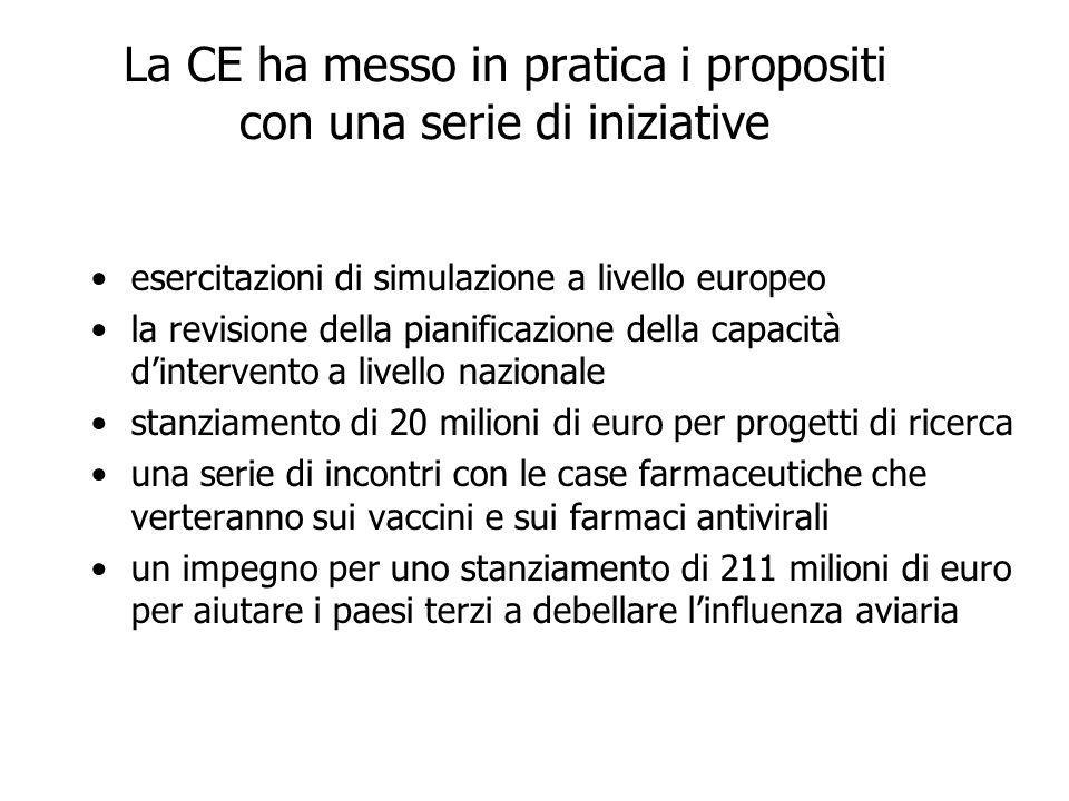 La CE ha messo in pratica i propositi con una serie di iniziative