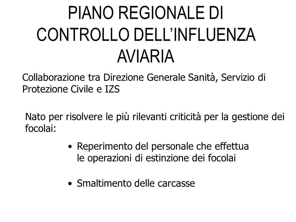 PIANO REGIONALE DI CONTROLLO DELL'INFLUENZA AVIARIA