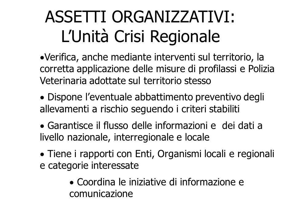 ASSETTI ORGANIZZATIVI: L'Unità Crisi Regionale