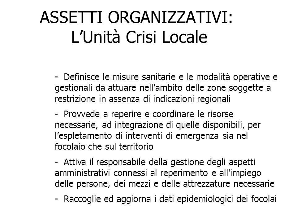 ASSETTI ORGANIZZATIVI: L'Unità Crisi Locale