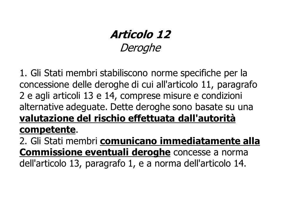 Articolo 12 Deroghe