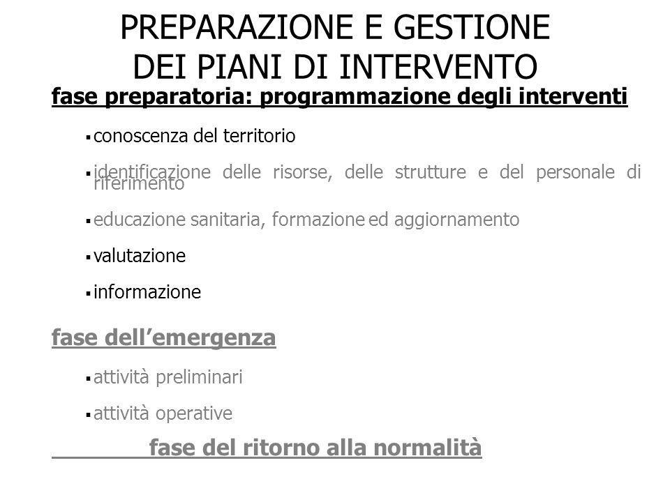PREPARAZIONE E GESTIONE DEI PIANI DI INTERVENTO