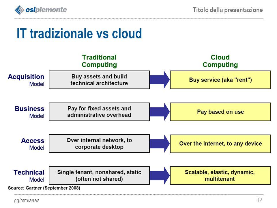 IT tradizionale vs cloud