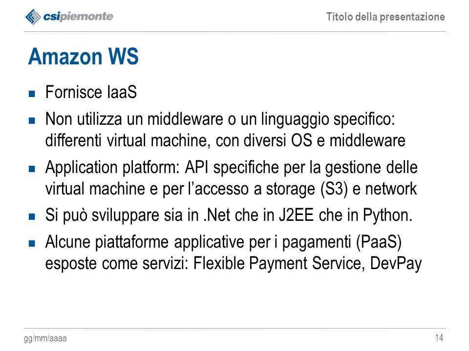 Amazon WS Fornisce IaaS