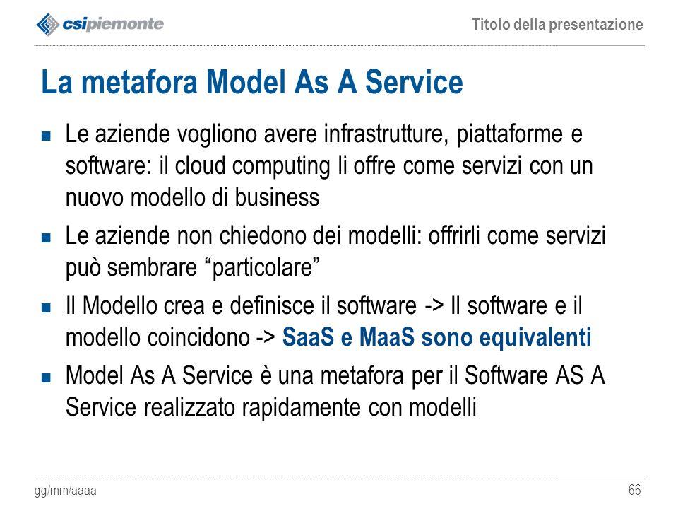 La metafora Model As A Service