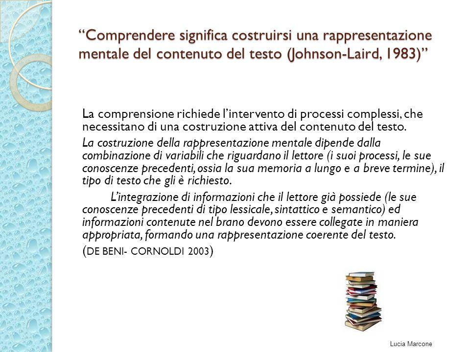 Comprendere significa costruirsi una rappresentazione mentale del contenuto del testo (Johnson-Laird, 1983)