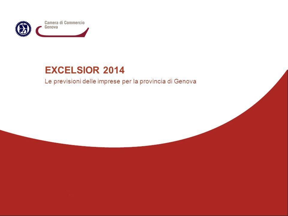 EXCELSIOR 2014 Le previsioni delle imprese per la provincia di Genova