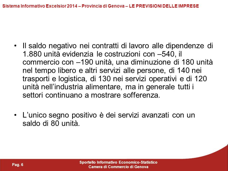 Sistema Informativo Excelsior 2014 – Provincia di Genova – LE PREVISIONI DELLE IMPRESE