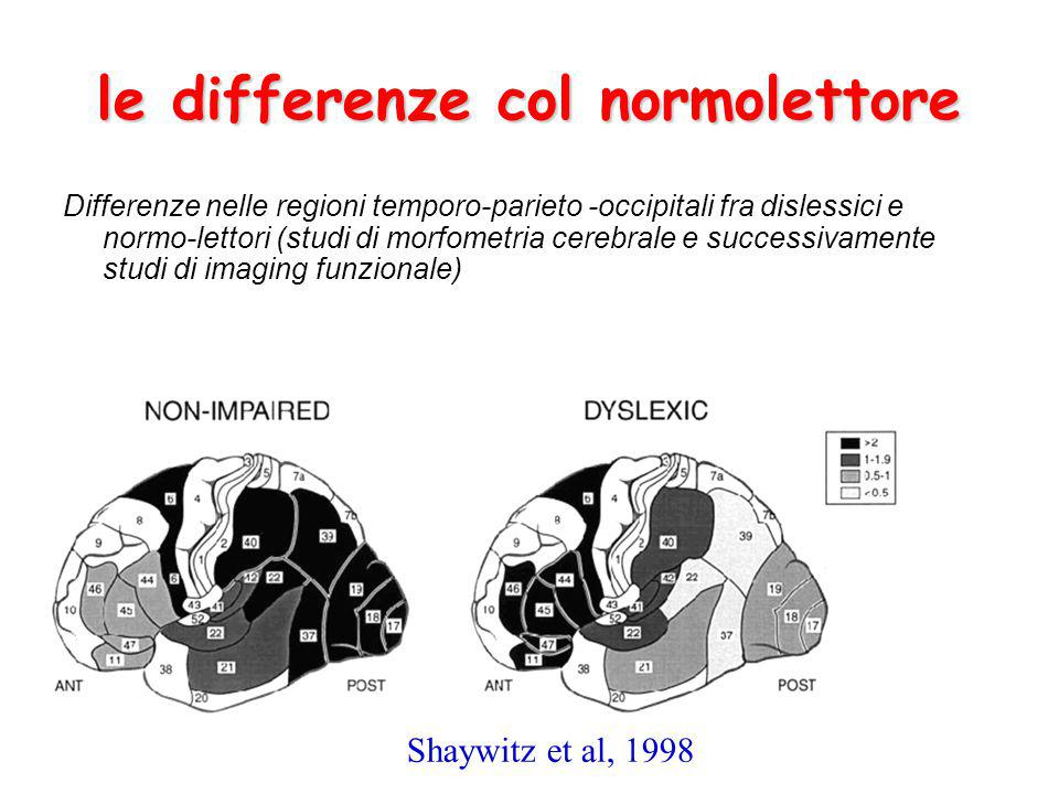 le differenze col normolettore