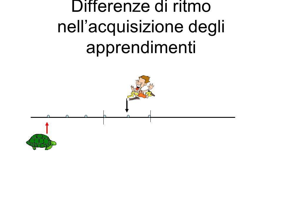 Differenze di ritmo nell'acquisizione degli apprendimenti