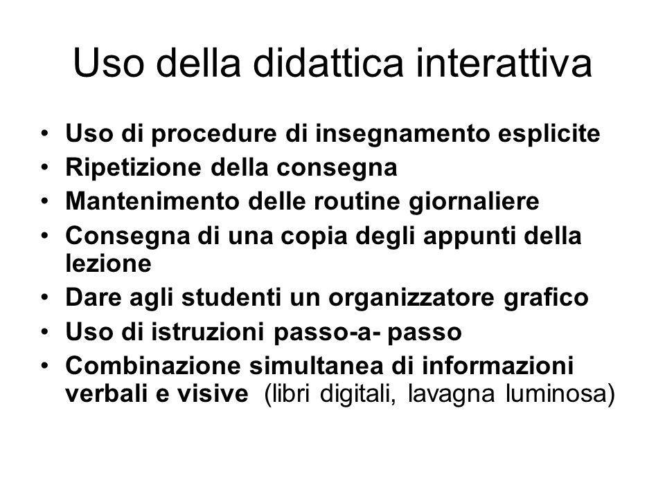 Uso della didattica interattiva