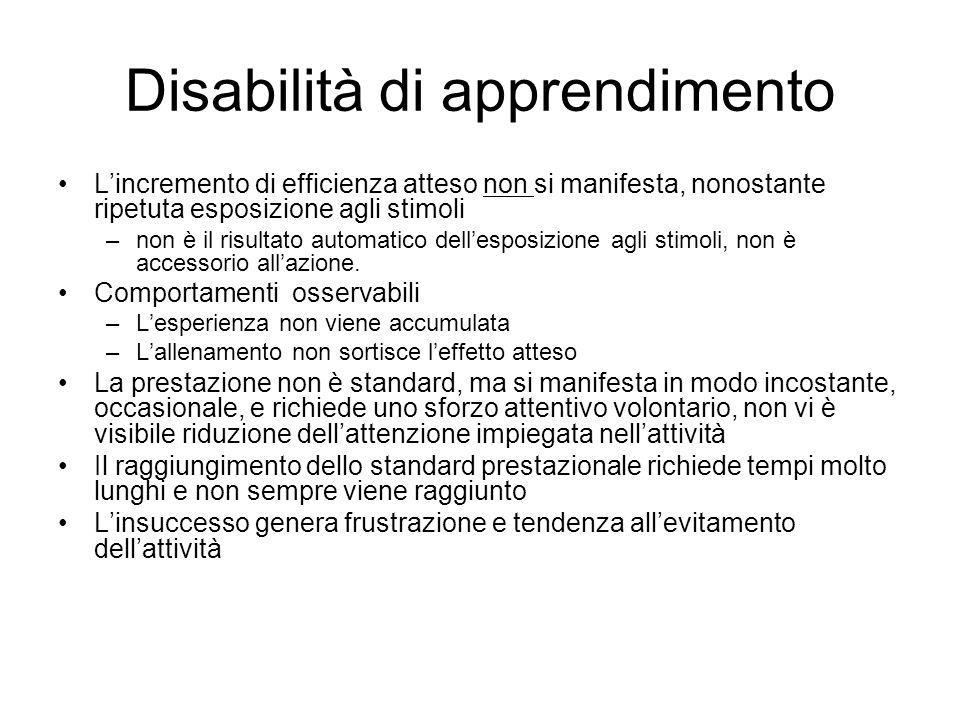 Disabilità di apprendimento