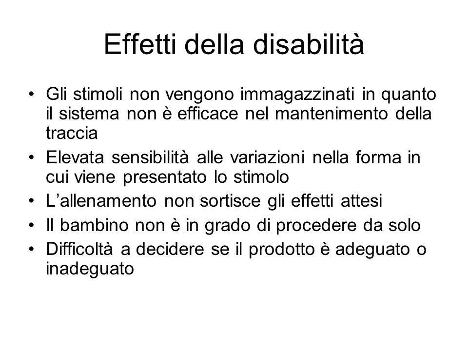 Effetti della disabilità