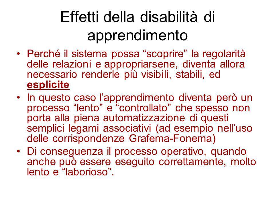 Effetti della disabilità di apprendimento
