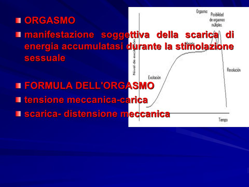 ORGASMO manifestazione soggettiva della scarica di energia accumulatasi durante la stimolazione sessuale.